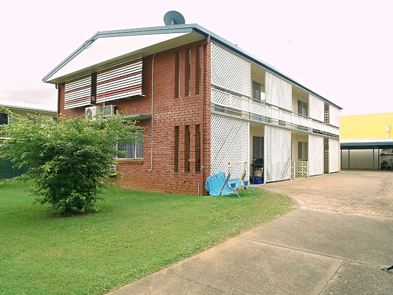 Buying A Commercial Property Guide Qld